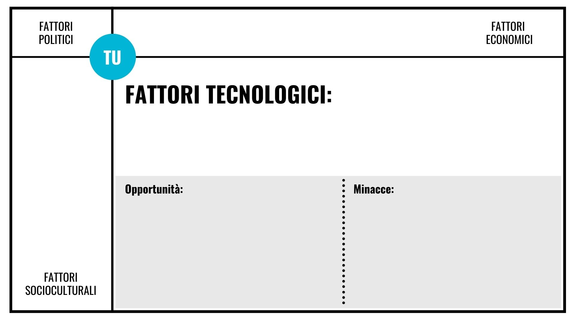 Matrice analisi PEST Fattori tecnologici