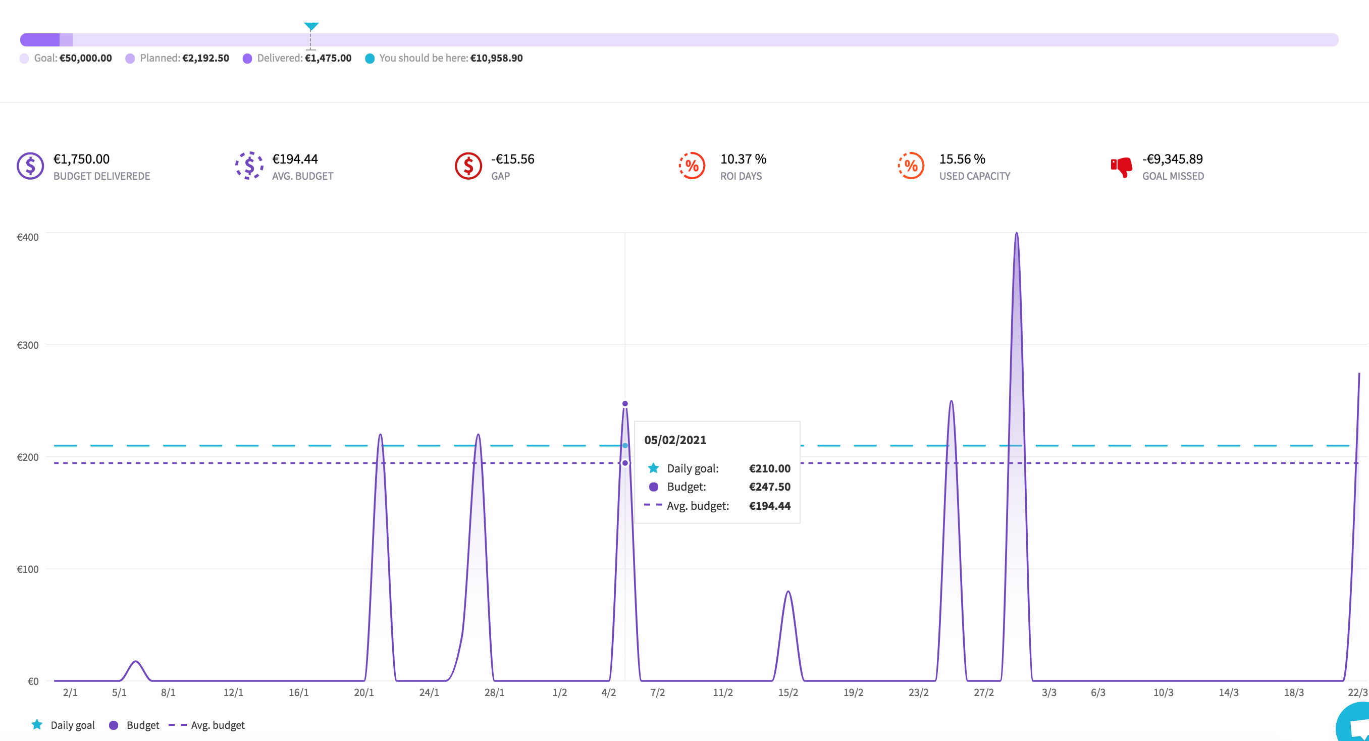 Taskomat time and performance tracking software